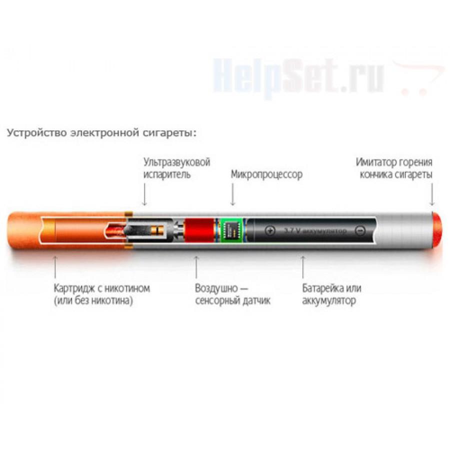 Как сделать электронную сигарету из usb
