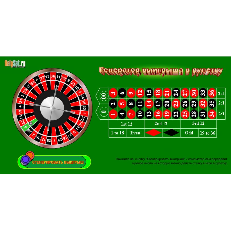 Программы для игры в казино. Какие нужно и нежелательно использовать